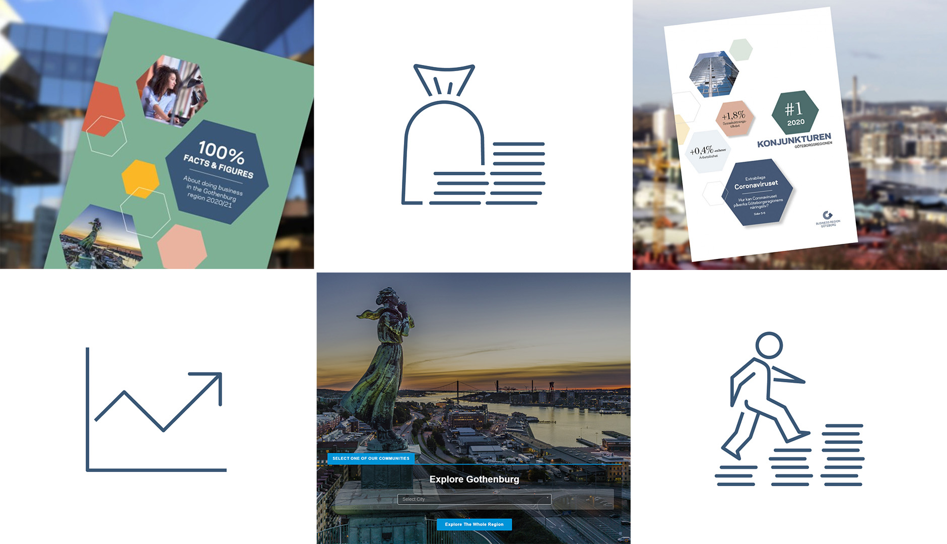 Kollage av bilder över rapporter och ikoner för näringslivsfakta