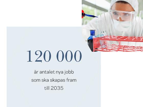 120 000 nya jobb ska skapas fram tills 2035