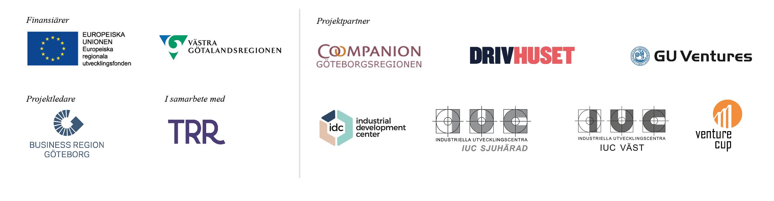 Logotyper från samverkanspartners