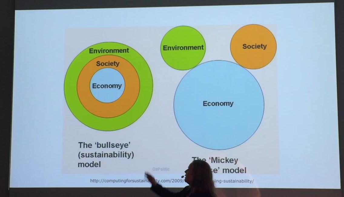 Istället för att tänka linjärt, måste vi går över till en anna verklighetsmodell, där jorden, miljö och resurser också ingår i modellen, betonar Carina Sundqvist.